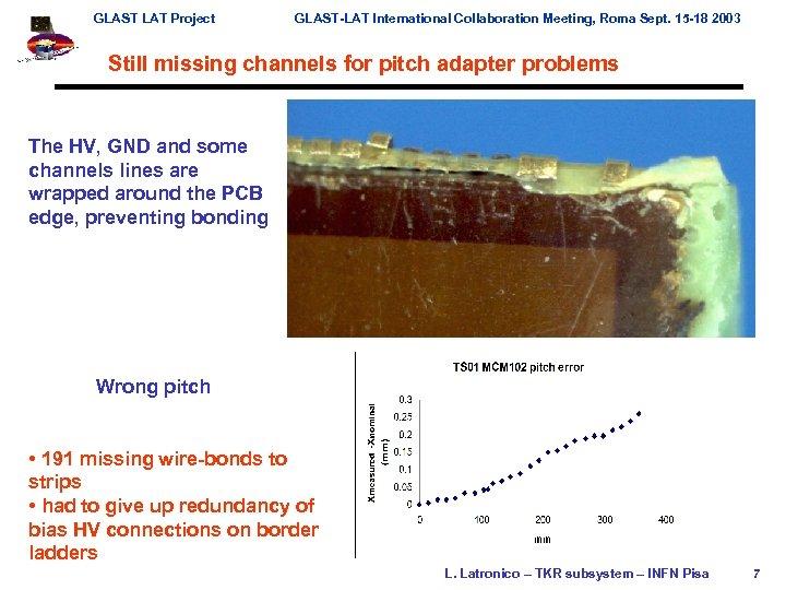 GLAST LAT Project GLAST-LAT International Collaboration Meeting, Roma Sept. 15 -18 2003 Still missing