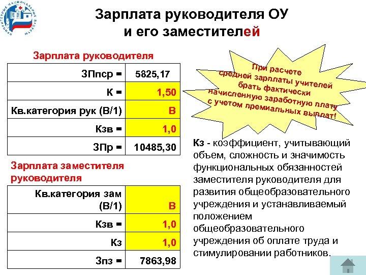 Зарплата руководителя ОУ и его заместителей Зарплата руководителя ЗПпср = 5825, 17 К= 1,