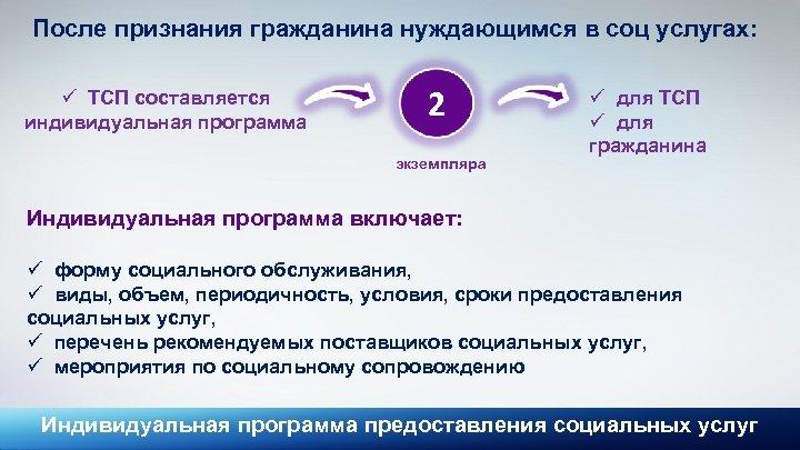После признания гражданина нуждающимся в соц услугах: ü ТСП составляется индивидуальная программа 2 экземпляра