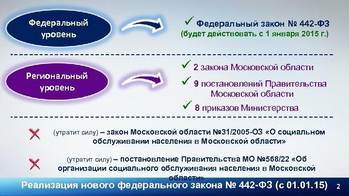 ü Федеральный закон № 442 -ФЗ Федеральный уровень (будет действовать с 1 января 2015
