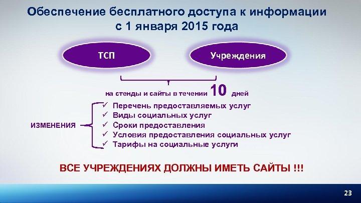 Обеспечение бесплатного доступа к информации с 1 января 2015 года ТСП на стенды и