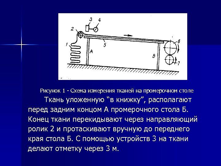 """Рисунок 1 - Схема измерения тканей на промерочном столе Ткань уложенную """"в книжку"""", располагают"""