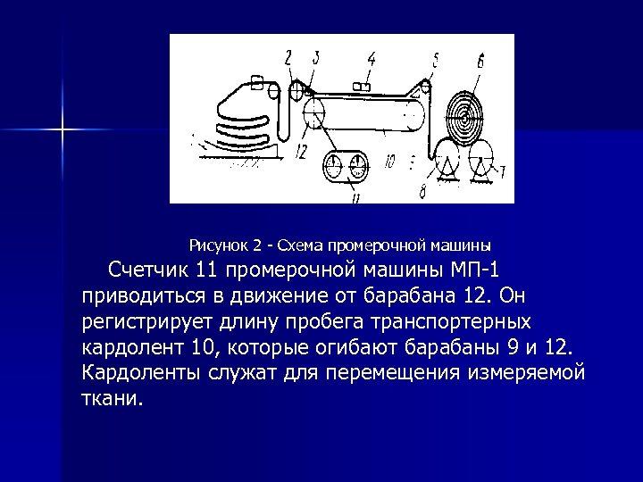 Рисунок 2 - Схема промерочной машины Счетчик 11 промерочной машины МП-1 приводиться в движение