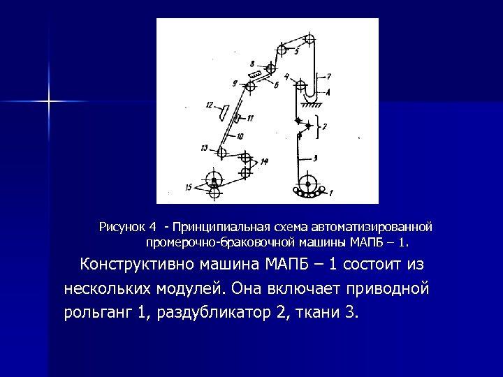 Рисунок 4 - Принципиальная схема автоматизированной промерочно-браковочной машины МАПБ – 1. Конструктивно машина МАПБ
