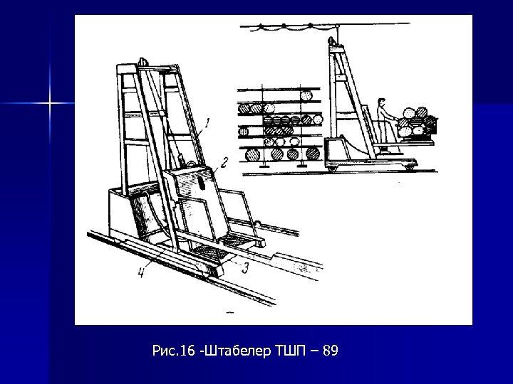 Рис. 16 -Штабелер ТШП – 89
