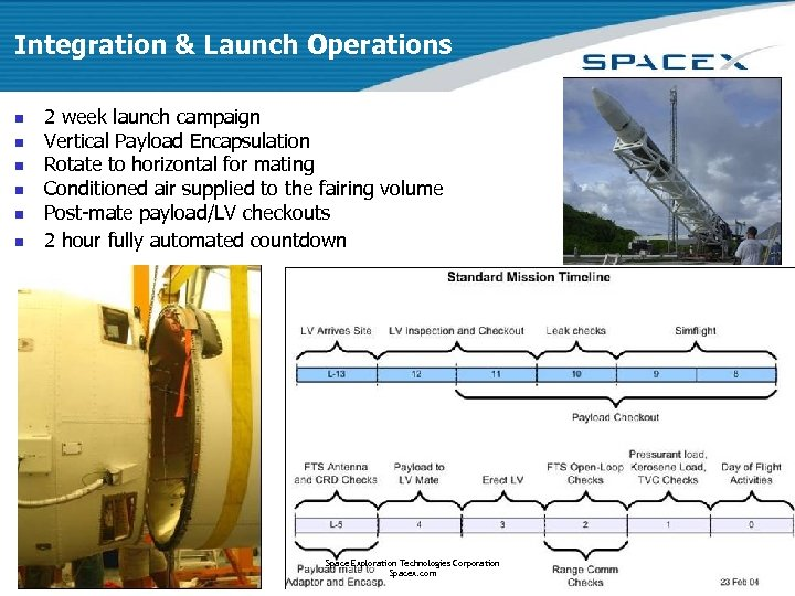 Integration & Launch Operations n n n 2 week launch campaign Vertical Payload Encapsulation