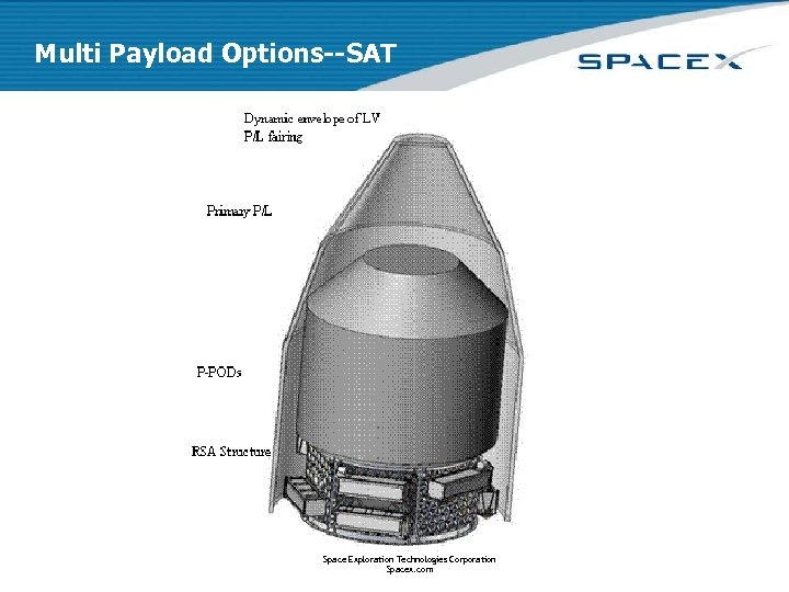 Multi Payload Options--SAT Space Exploration Technologies Corporation Spacex. com