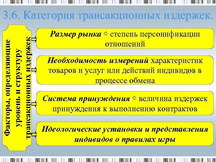 Факторы, определяющие уровень и структуру трансакционных издержек 3. 6. Категория трансакционных издержек. Размер рынка
