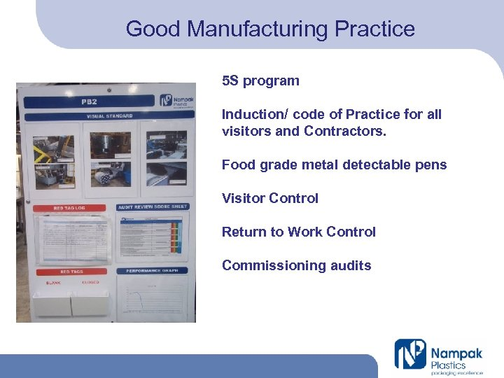 Good Manufacturing Practice 5 S program Induction/ code of Practice for all visitors and