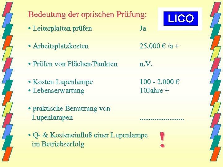 Bedeutung der optischen Prüfung: • Leiterplatten prüfen Ja • Arbeitsplatzkosten 25. 000 € /a