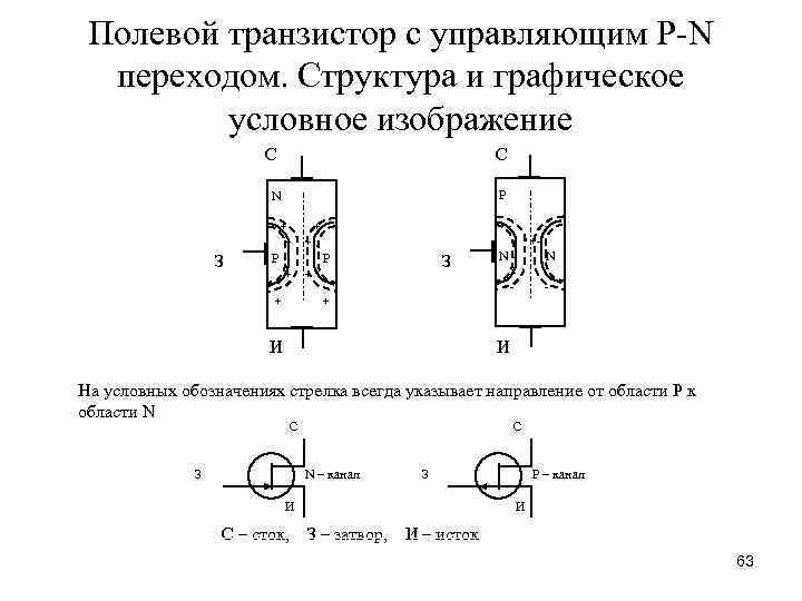 Транзистор шпаргалка полевой