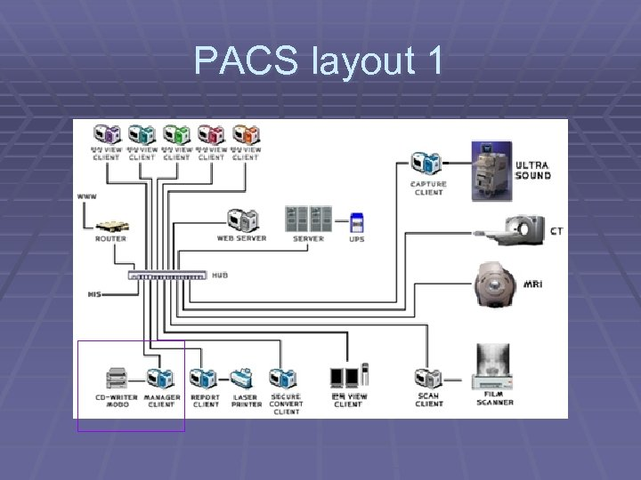 PACS layout 1