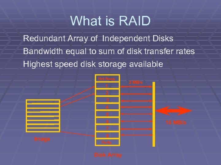 What is RAID Redundant Array of Independent Disks Bandwidth equal to sum of disk