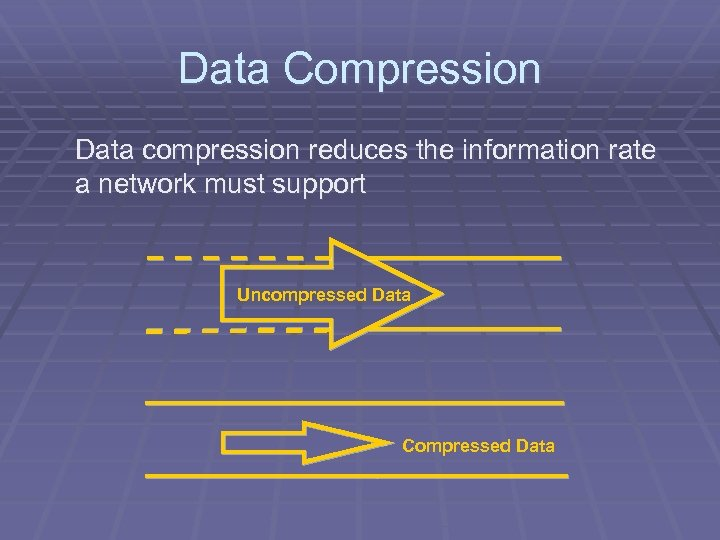 Data Compression Data compression reduces the information rate a network must support Uncompressed Data