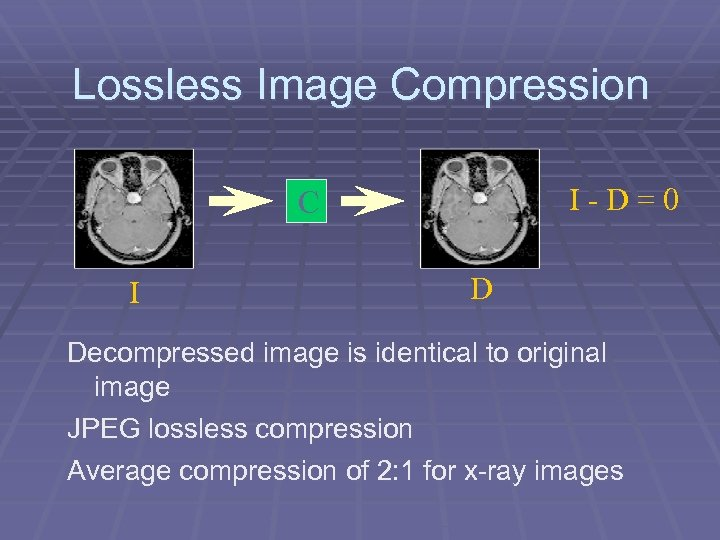 Lossless Image Compression I-D=0 C I D Decompressed image is identical to original image