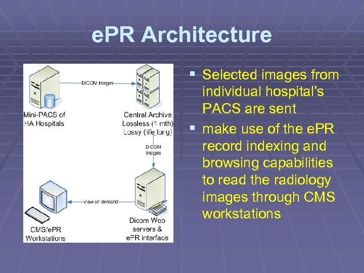 e. PR Architecture § Selected images from individual hospital's PACS are sent § make