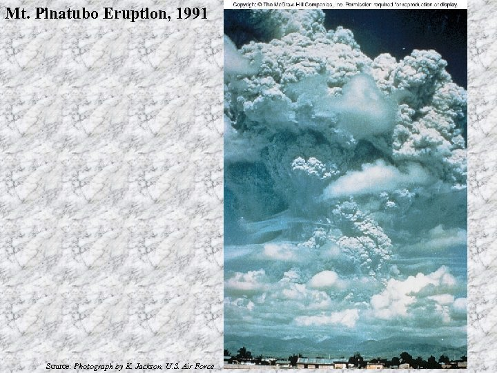 Mt. Pinatubo Eruption, 1991 Source: Photograph by K. Jackson, U. S. Air Force.