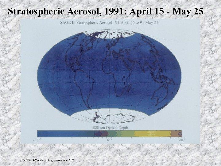 Stratospheric Aerosol, 1991: April 15 - May 25 Source: http: //eos. higp. hawaii. edu//