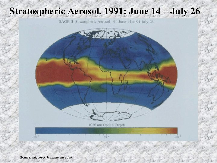 Stratospheric Aerosol, 1991: June 14 – July 26 Source: http: //eos. higp. hawaii. edu//