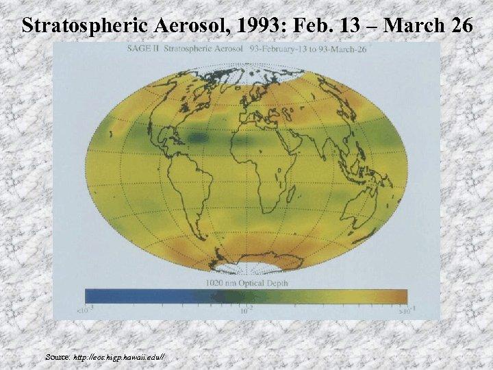 Stratospheric Aerosol, 1993: Feb. 13 – March 26 Source: http: //eos. higp. hawaii. edu//