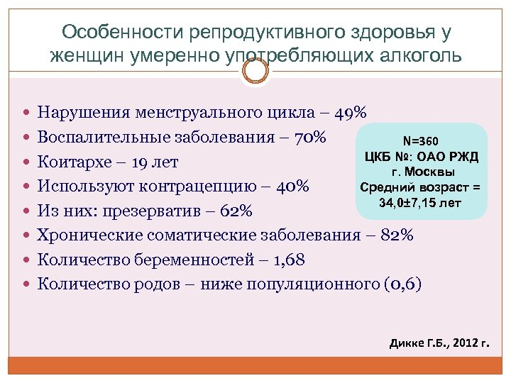Особенности репродуктивного здоровья у женщин умеренно употребляющих алкоголь Нарушения менструального цикла – 49% Воспалительные