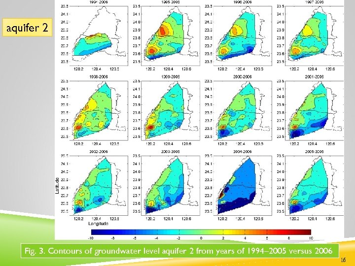 aquifer 2 Fig. 3. Contours of groundwater level aquifer 2 from years of 1994–