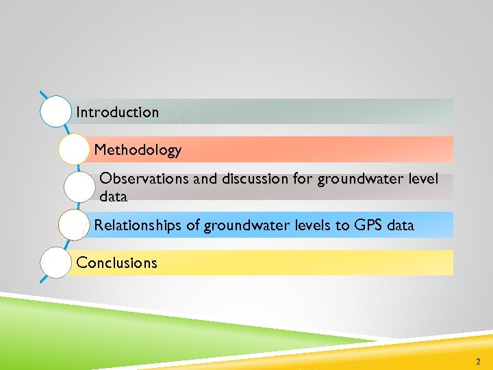 Introduction Methodology Observations and discussion for groundwater level data Relationships of groundwater levels to