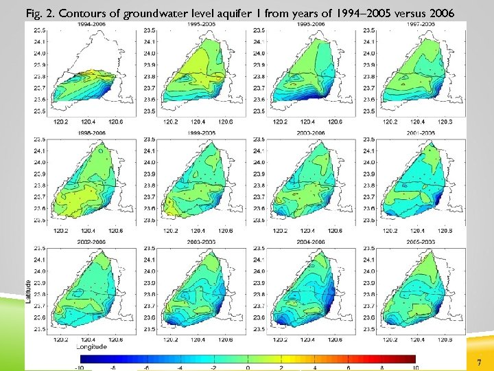 Fig. 2. Contours of groundwater level aquifer 1 from years of 1994– 2005 versus