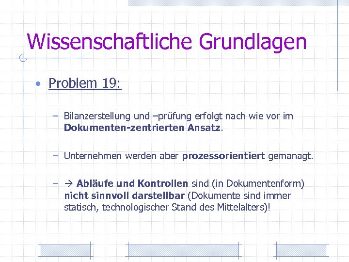 Wissenschaftliche Grundlagen • Problem 19: – Bilanzerstellung und –prüfung erfolgt nach wie vor im