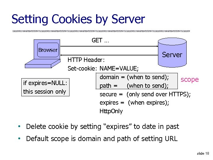 Setting Cookies by Server GET … Browser Server HTTP Header: Set-cookie: NAME=VALUE; domain =