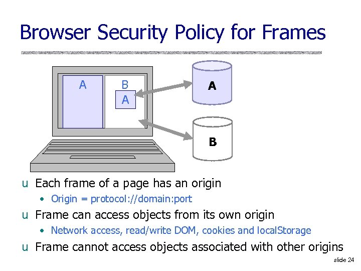 Browser Security Policy for Frames A B A A B u Each frame of