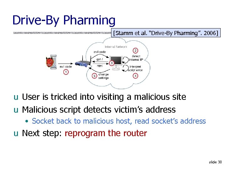 "Drive-By Pharming [Stamm et al. ""Drive-By Pharming"". 2006] u User is tricked into visiting"