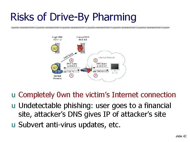 Risks of Drive-By Pharming u Completely 0 wn the victim's Internet connection u Undetectable