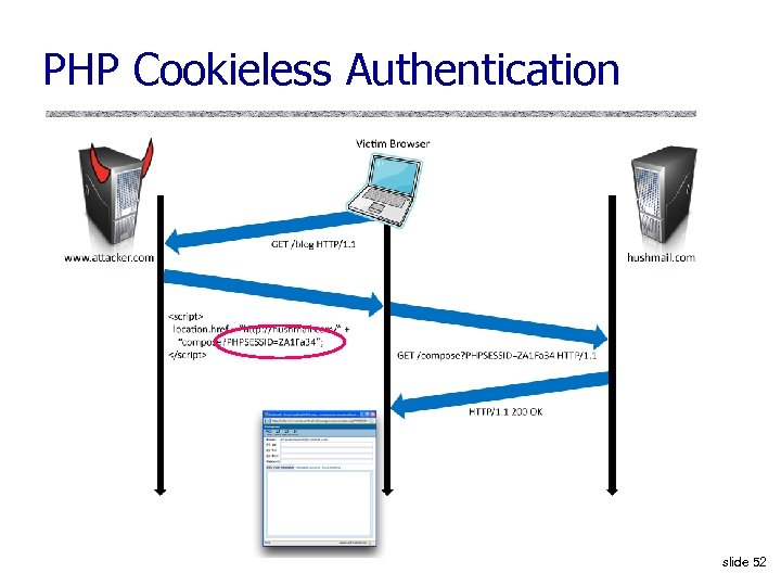 PHP Cookieless Authentication slide 52