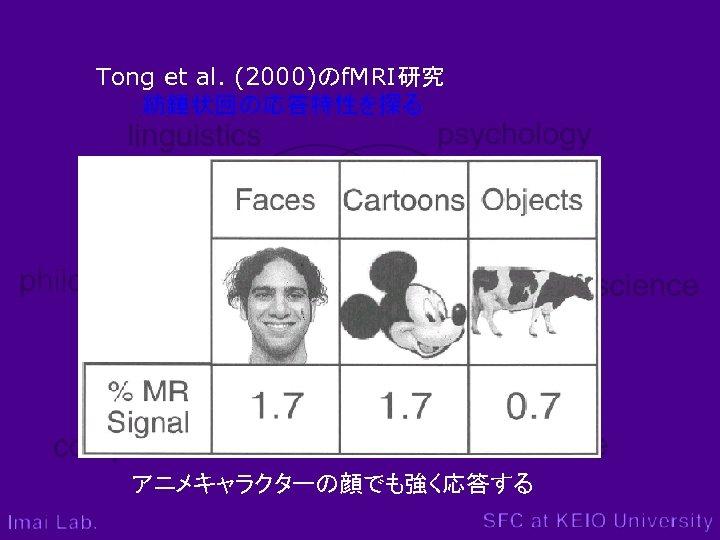 Tong et al. (2000)のf. MRI研究 :紡錘状回の応答特性を探る アニメキャラクターの顔でも強く応答する