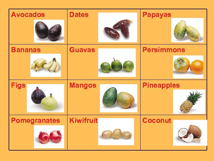 Avocados Dates Papayas Bananas Guavas Persimmons Figs Mangos Pineapples Pomegranates Kiwifruit Coconut