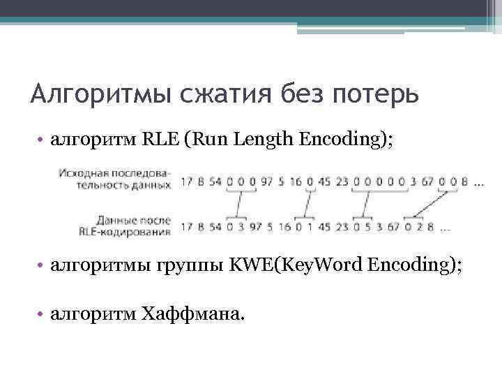 Алгоритмы сжатия без потерь • алгоритм RLE (Run Length Encoding); • алгоритмы группы KWE(Key.