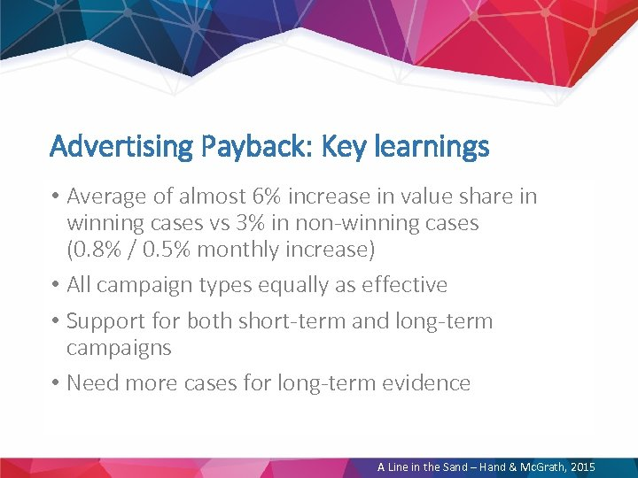 Advertising Payback: Key learnings • Average of almost 6% increase in value share in