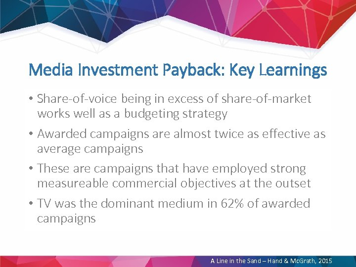 Media Investment Payback: Key Learnings • Share-of-voice being in excess of share-of-market works well