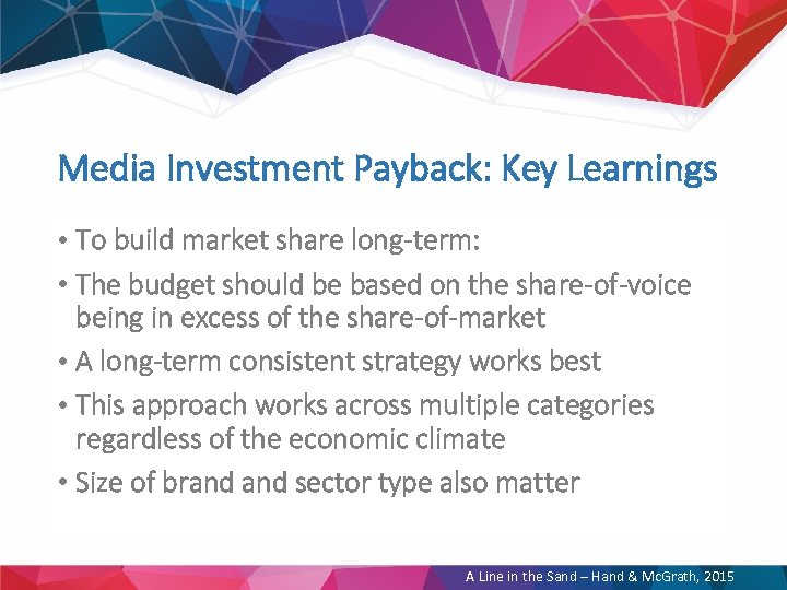 Media Investment Payback: Key Learnings • To build market share long-term: • The budget