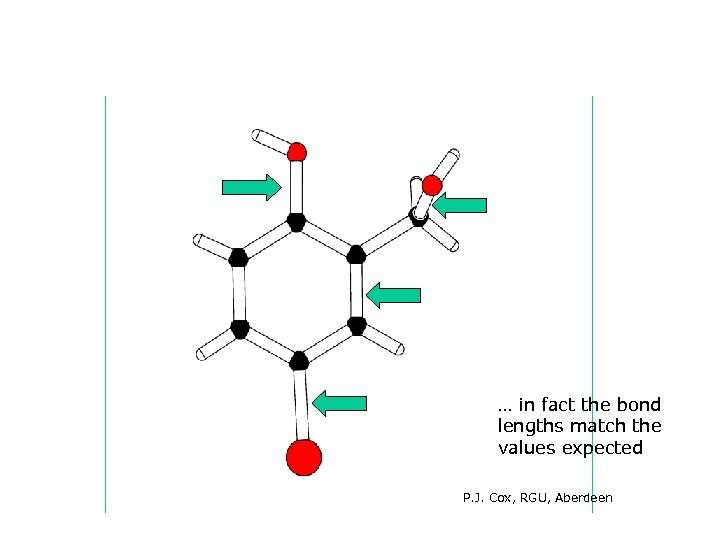 … in fact the bond lengths match the values expected P. J. Cox, RGU,