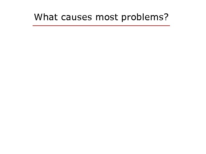 What causes most problems?
