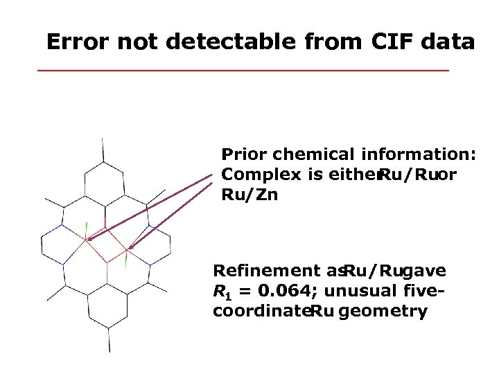 Error not detectable from CIF data Prior chemical information: Complex is either Ru/Ruor Ru/Zn