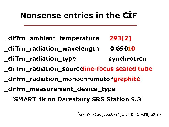 * Nonsense entries in the CIF _diffrn_ambient_temperature 293(2) _diffrn_radiation_wavelength 0. 69010 _diffrn_radiation_type synchrotron _diffrn_radiation_source