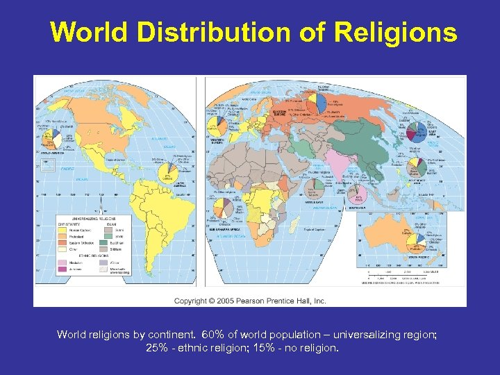 World Distribution of Religions World religions by continent. 60% of world population – universalizing
