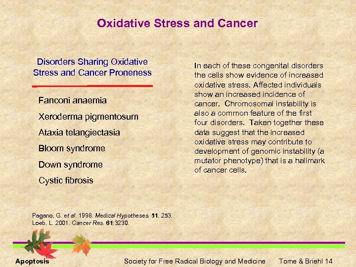 Oxidative Stress and Cancer Disorders Sharing Oxidative Stress and Cancer Proneness Fanconi anaemia Xeroderma