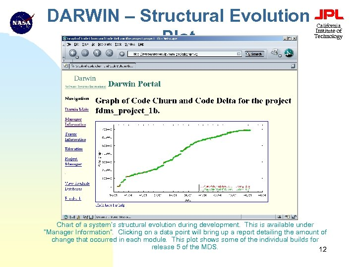 DARWIN – Structural Evolution Plot California Institute of Technology Chart of a system's structural