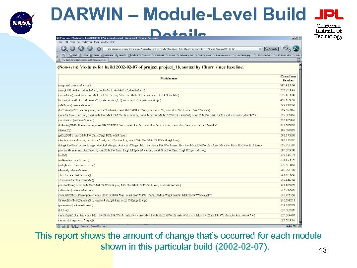 DARWIN – Module-Level Build Details California Institute of Technology This report shows the amount
