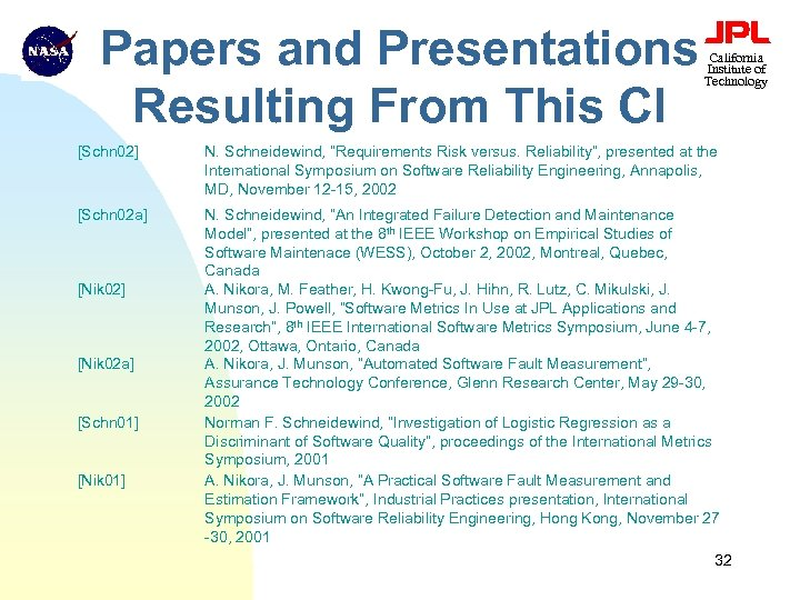 Papers and Presentations Resulting From This CI California Institute of Technology [Schn 02] N.