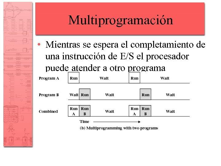 Multiprogramación • Mientras se espera el completamiento de una instrucción de E/S el procesador